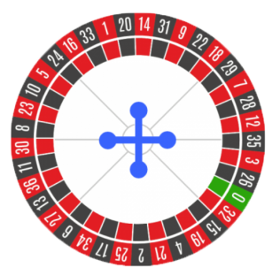 Roulette system 487307